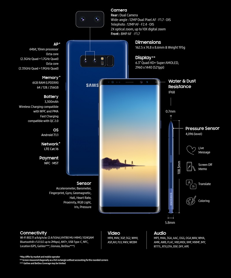 Galaxy Note 8 de Samsung, especificaciones y precio 41