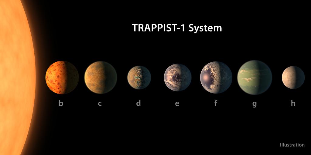 TRAPPIST-1 es mucho más viejo que nuestro sistema solar 33
