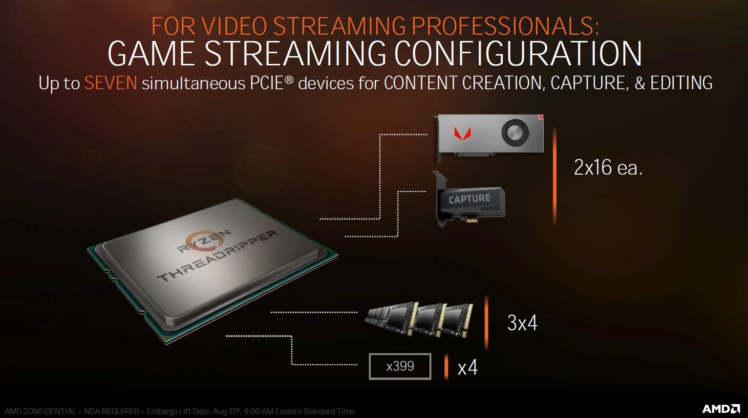 AMD lanza los Threadripper 1900X, especificaciones y precio 39