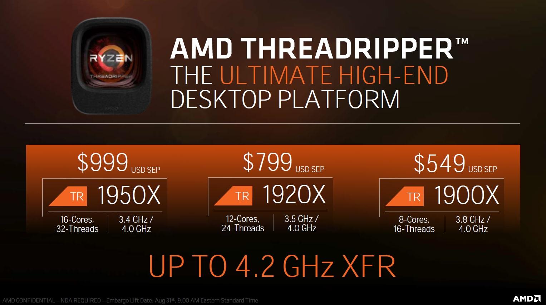 AMD lanza los Threadripper 1900X, especificaciones y precio 35