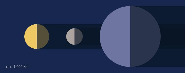 Diez cosas interesantes sobre Titán, la gran luna de Saturno 38