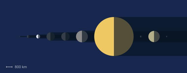 Diez cosas interesantes sobre Titán, la gran luna de Saturno 40