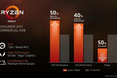 Aparecen referencias a Vega 10 Mobile y Vega 8 Mobile, nuevas GPUs de AMD