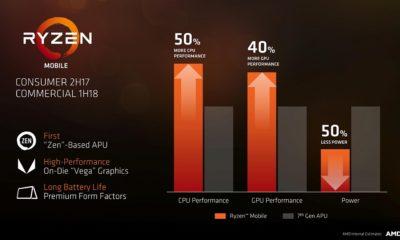 Aparecen referencias a Vega 10 Mobile y Vega 8 Mobile, nuevas GPUs de AMD 124