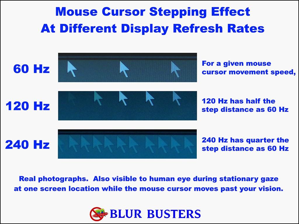 Prueban un monitor a 480 Hz ¿Lo notará el ojo humano? 31