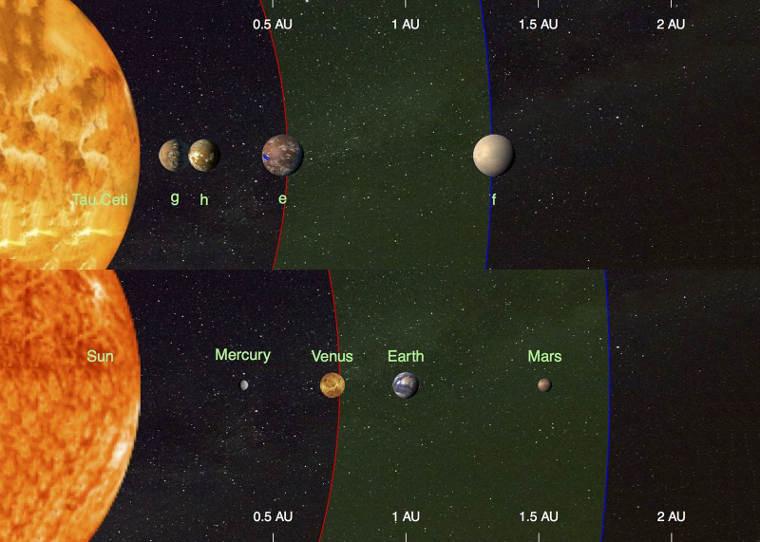 Descubren cuatro planetas de un tamaño cercano a la Tierra orbitando su propio Sol 36