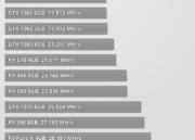 Análisis de rendimiento de las Radeon RX Vega en juegos y minado; consumos y temperaturas 40