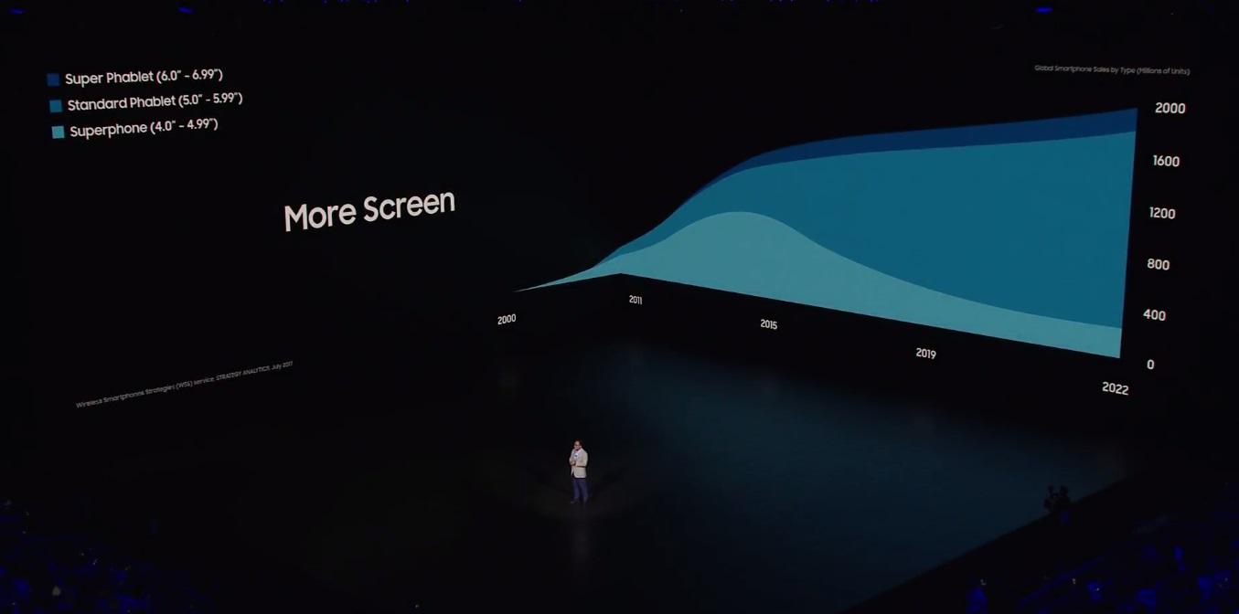 Galaxy Note 8 de Samsung, especificaciones y precio 37
