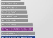 Análisis de rendimiento de las Radeon RX Vega en juegos y minado; consumos y temperaturas 34