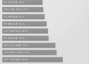 Análisis de rendimiento de las Radeon RX Vega en juegos y minado; consumos y temperaturas 36