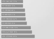 Análisis de rendimiento de las Radeon RX Vega en juegos y minado; consumos y temperaturas 38