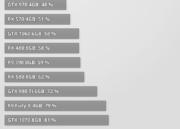 Análisis de rendimiento de las Radeon RX Vega en juegos y minado; consumos y temperaturas 32