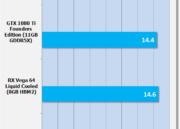 Radeon RX Vega 64 probada en resolución 8K 35