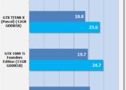 Radeon RX Vega 64 probada en resolución 8K 31