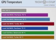 Análisis de rendimiento de las Radeon RX Vega en juegos y minado; consumos y temperaturas 42