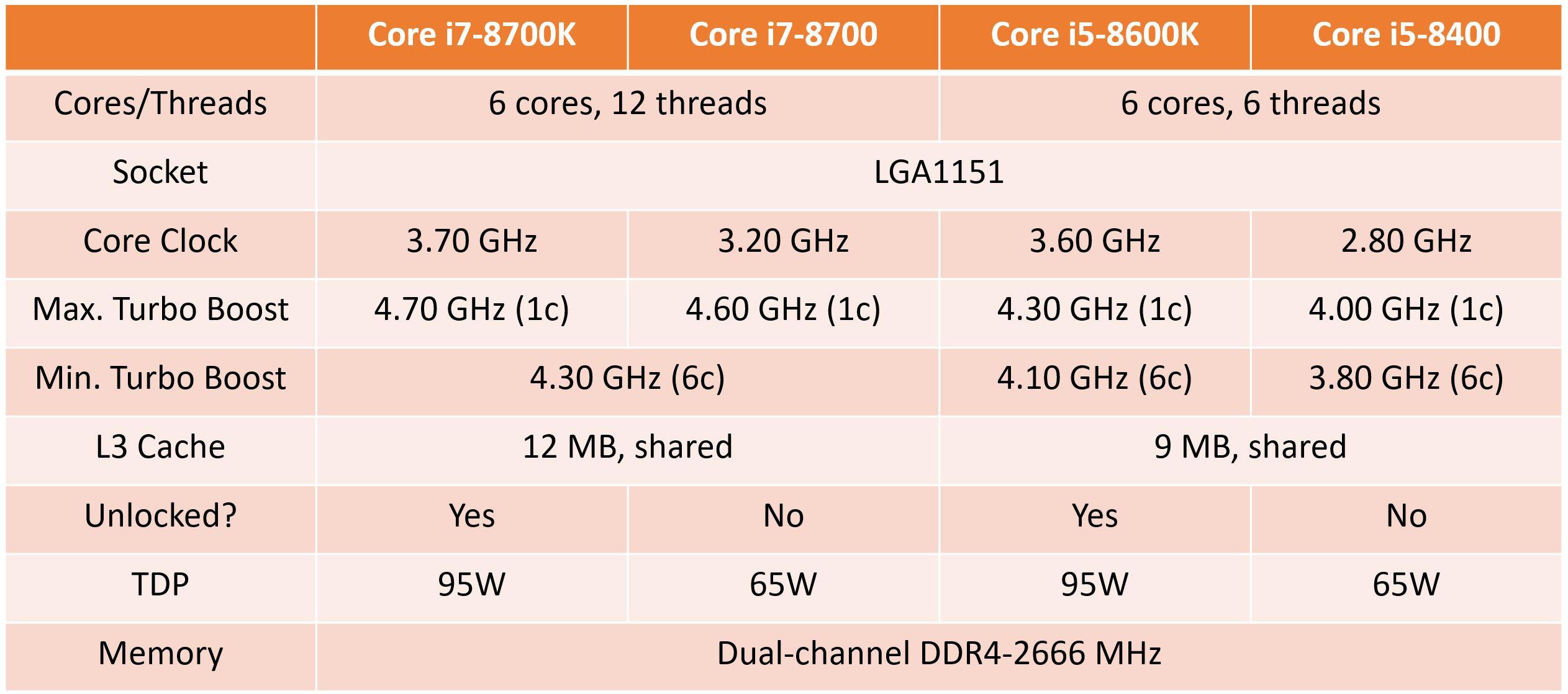 Primeras placas base con Intel Z370 30