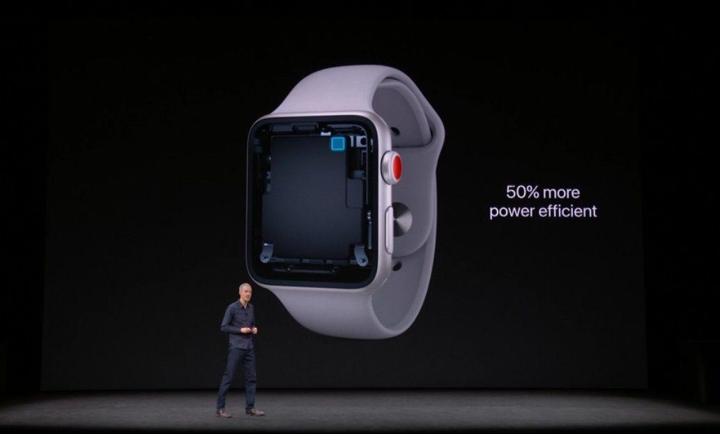 Nuevo Apple Watch Series 3, especificaciones y precio 41