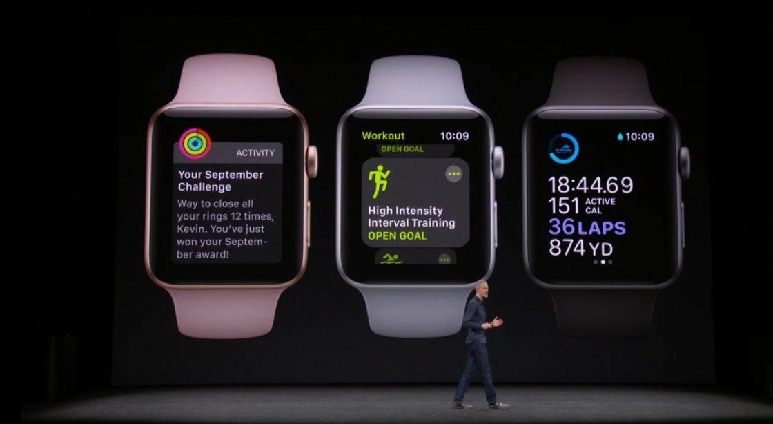 Nuevo Apple Watch Series 3, especificaciones y precio 63