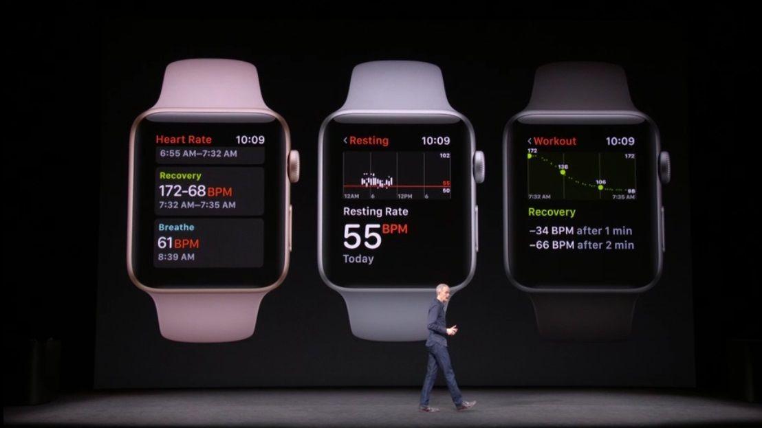 Nuevo Apple Watch Series 3, especificaciones y precio 45