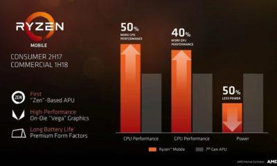 Rendimiento y especificaciones de la APU AMD Ryzen 5 2500U 33