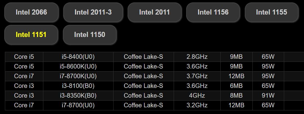 ASRock confirma socket y especificaciones de Coffee Lake S (Core 8000) 31