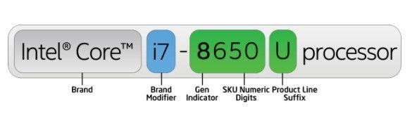 Guía de procesadores Intel, desenredando la madeja de un catálogo confuso 36