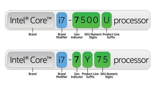 Guía de procesadores Intel, desenredando la madeja de un catálogo confuso 38