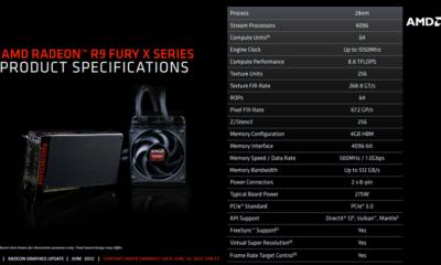 Radeon RX Vega 64 frente a Radeon R9 Fury X, ¿hay un verdadero salto generacional? 69