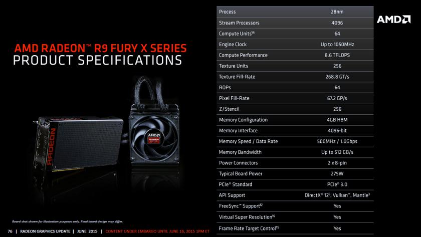 Radeon RX Vega 64 frente a Radeon R9 Fury X, ¿hay un verdadero salto generacional? 31