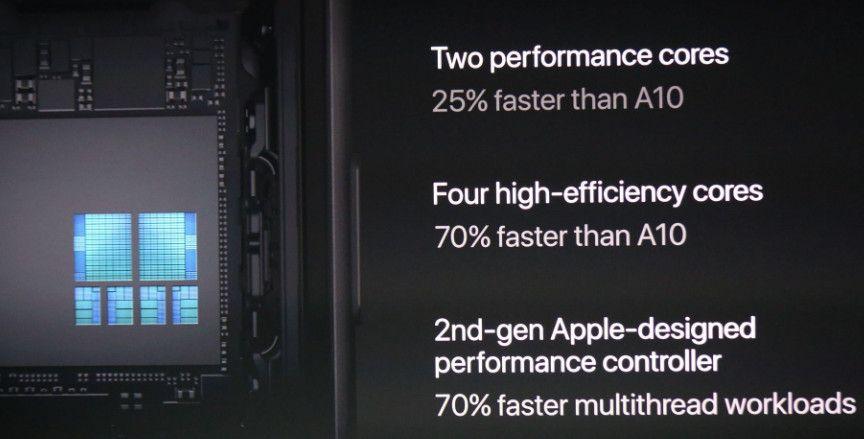 Apple presenta los iPhone 8 y iPhone 8 Plus 35