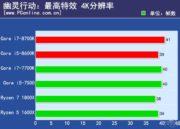 Primeras pruebas de rendimiento de los Core i7 8700K y Core i5 8600K 38