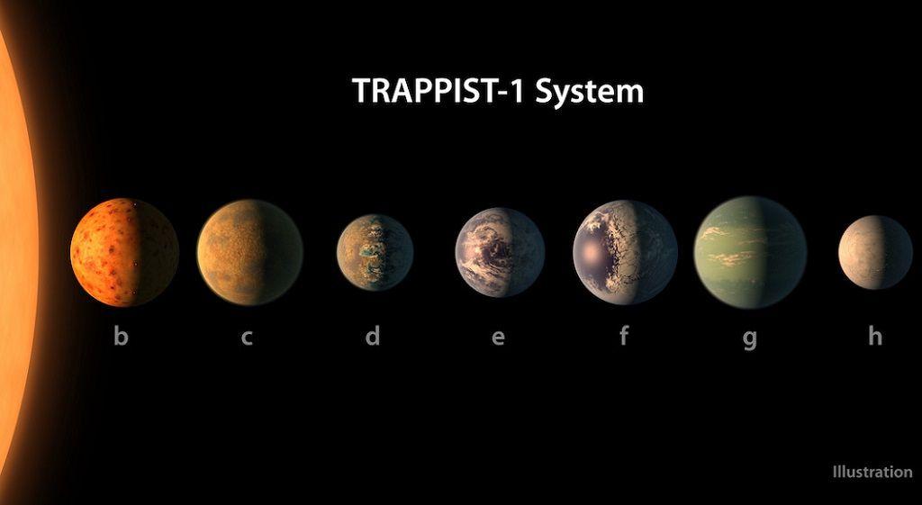 El Hubble indica que podría haber agua en los planetas de Trappist-1 37