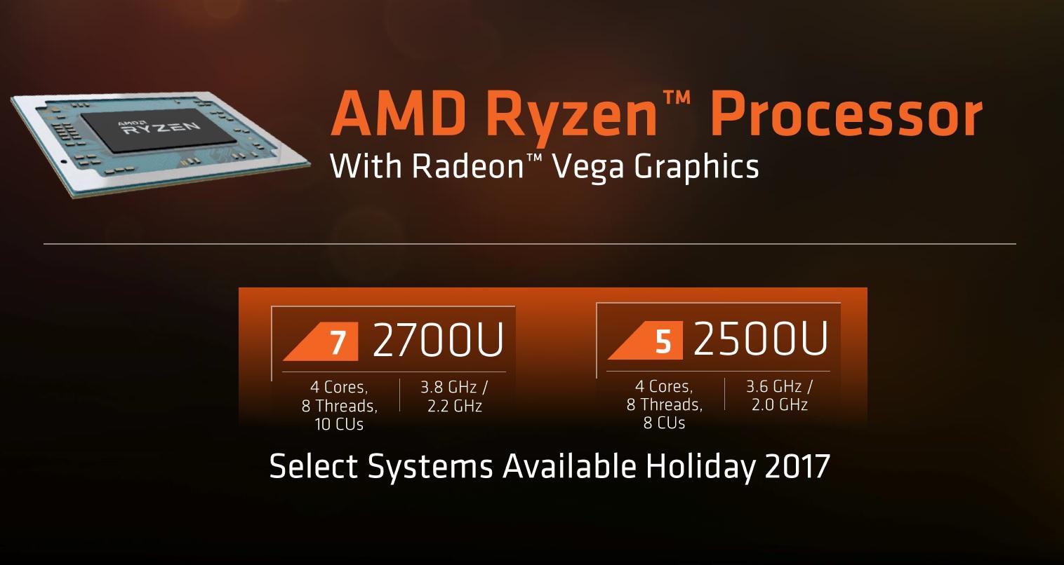 AMD anuncia los nuevos Ryzen Mobile: CPU Zen y GPU Vega 31