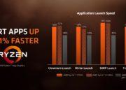 AMD anuncia los nuevos Ryzen Mobile: CPU Zen y GPU Vega 35