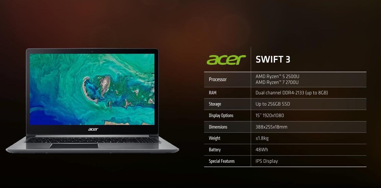 AMD anuncia los nuevos Ryzen Mobile: CPU Zen y GPU Vega 59