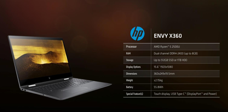 AMD anuncia los nuevos Ryzen Mobile: CPU Zen y GPU Vega 55