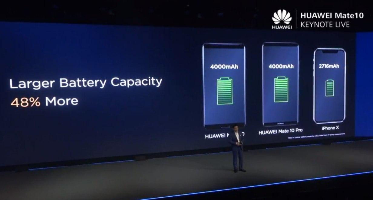 Nuevos Huawei Mate 10, especificaciones y precios 38