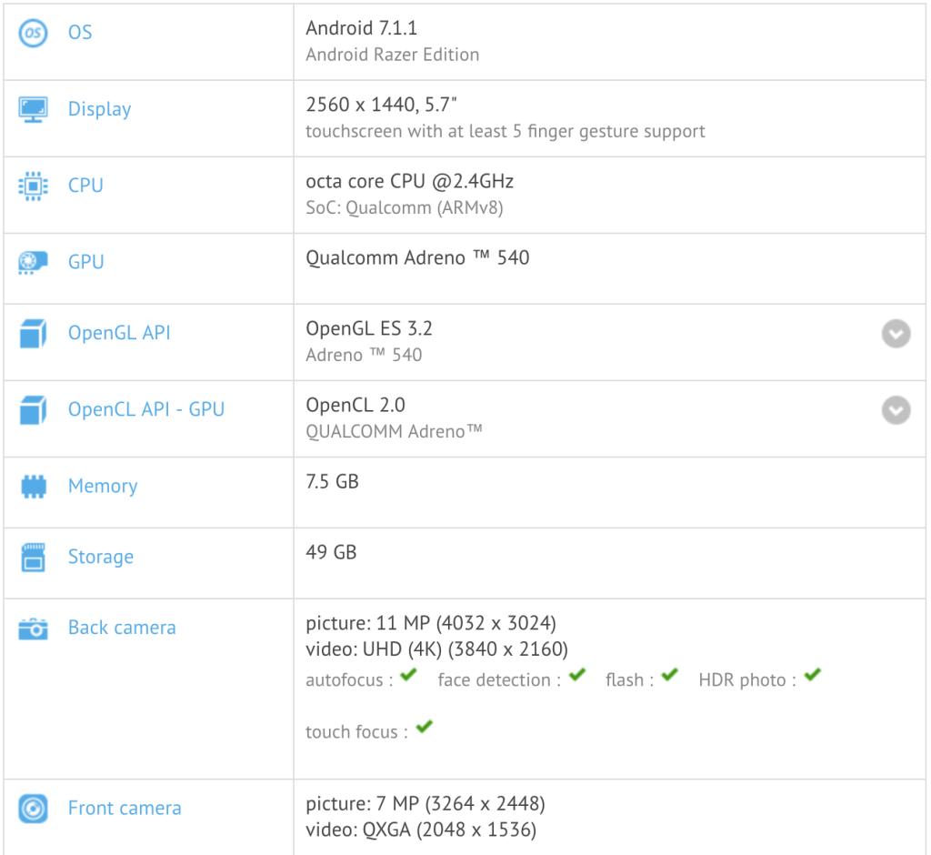 Filtradas las posibles especificaciones del Razer Phone, un smartphone para juegos 33