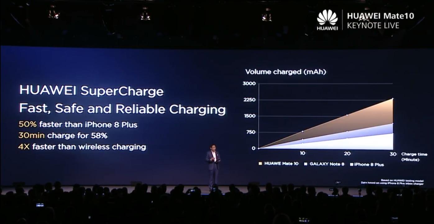 Nuevos Huawei Mate 10, especificaciones y precios 54
