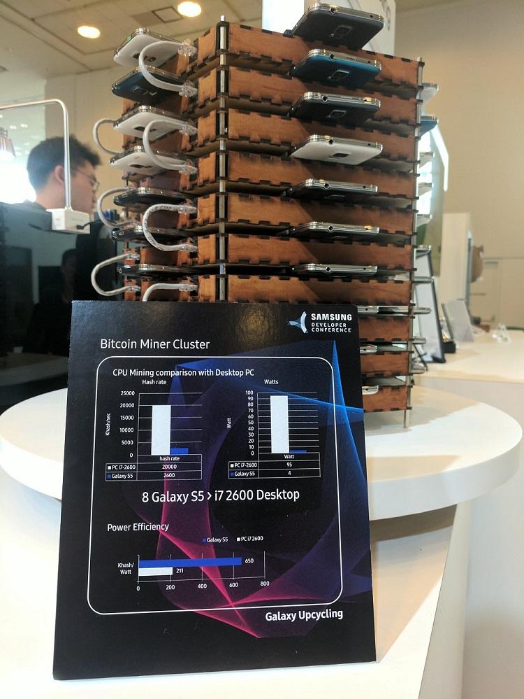 Samsung Upcycling; da una segunda vida a tu dispositivo móvil 32