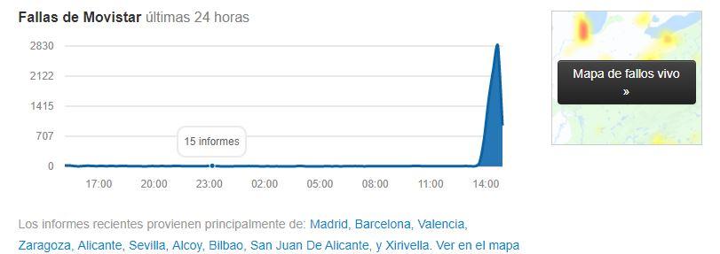 Un fallo masivo en Movistar deja a media España sin Internet 35