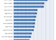 Análisis de rendimiento de Destiny 2 en PC 34