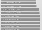 Nuevas pruebas de rendimiento del Core i7 8700K, llega a 5 GHz sin problemas 32