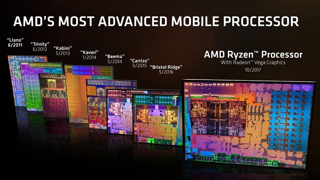 AMD anuncia los nuevos Ryzen Mobile: CPU Zen y GPU Vega 29