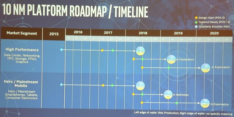 Los primeros chips ARM de Intel pueden llegar a finales de año 32