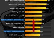 Primeros análisis de rendimiento de la GTX 1070 TI de NVIDIA 34