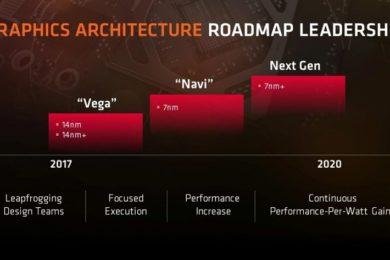 AMD Navi asoma en drivers Linux, GPU a 7 nm para 2018