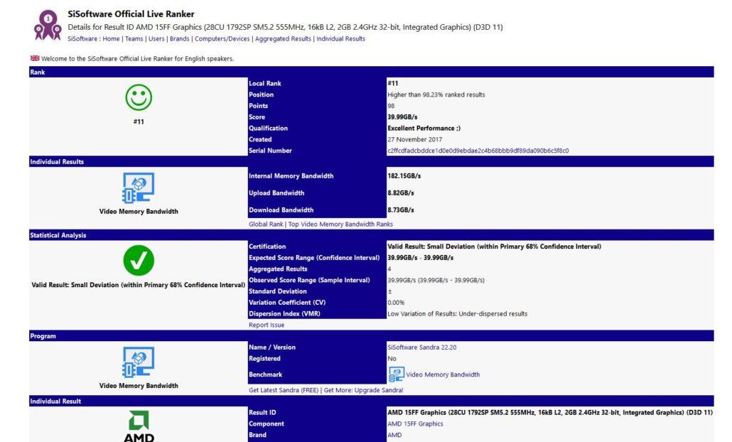 Listada APU Raven Ridge con GPU Vega de 1.792 shaders 31