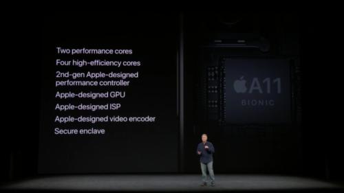 Comparativa: Kirin 970, Apple A11 Bionic, Snapdragon 845 y Exynos 9810