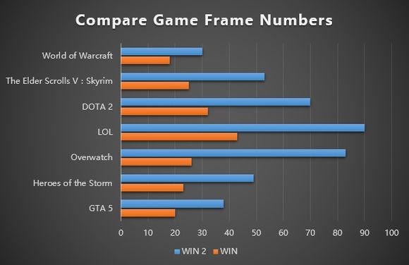 Nuevos detalles del GPD Win 2; Windows 10 y Core M 33